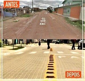 Transformações nas Ruas de Pelotas - RS